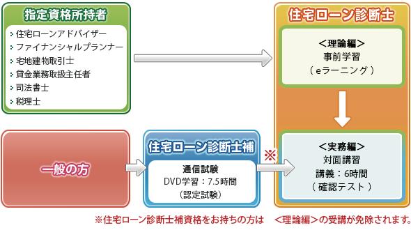 guide_150709